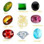 Gemstone For Leo