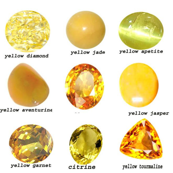 yellow gemstone names and suggestions of use as jewelry