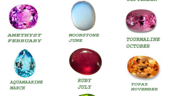 GEMSTONE BY MONTH LIST